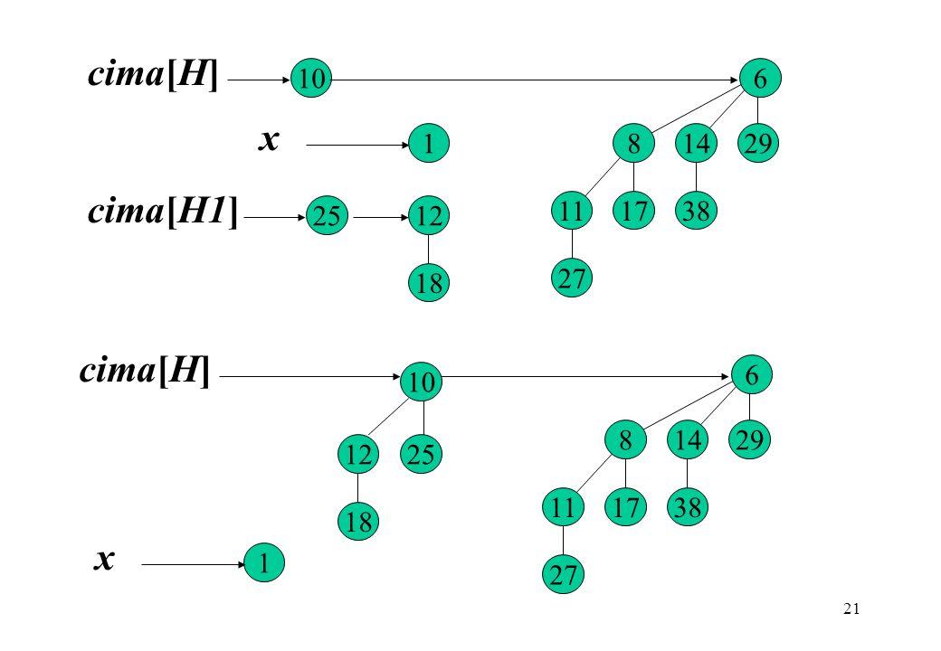 cima[H] x cima[H1] cima[H] x 10 27 38 8 14 29 6 18 25 12 1 11 17 27 38